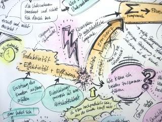 hier sind die Kernpunkte und Kernkonflikte herausgestellt