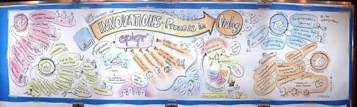 Innovationsprozess im Dialog: Produktvorstellung und Workshop zu epiqr von CalCon