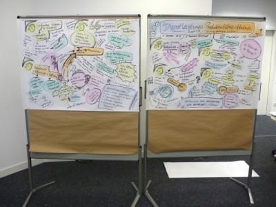 zwei Mitschriften von 2 h Diskussion auf zwei einzelnen Metaplanwänden