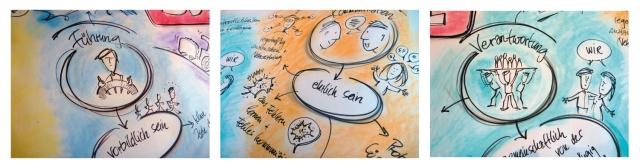 Ausschnitte aus dem Graphic Recording einer Führungskräftetagung mit Führung, Kommunikation und Verantwortung