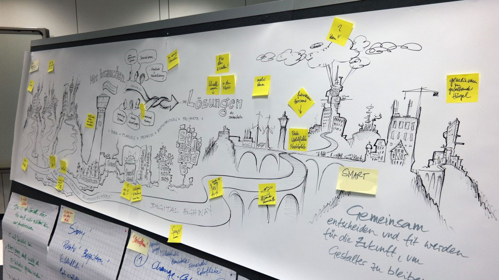 Big Picture mit vielen Post-it Notes and Änderungswünschen