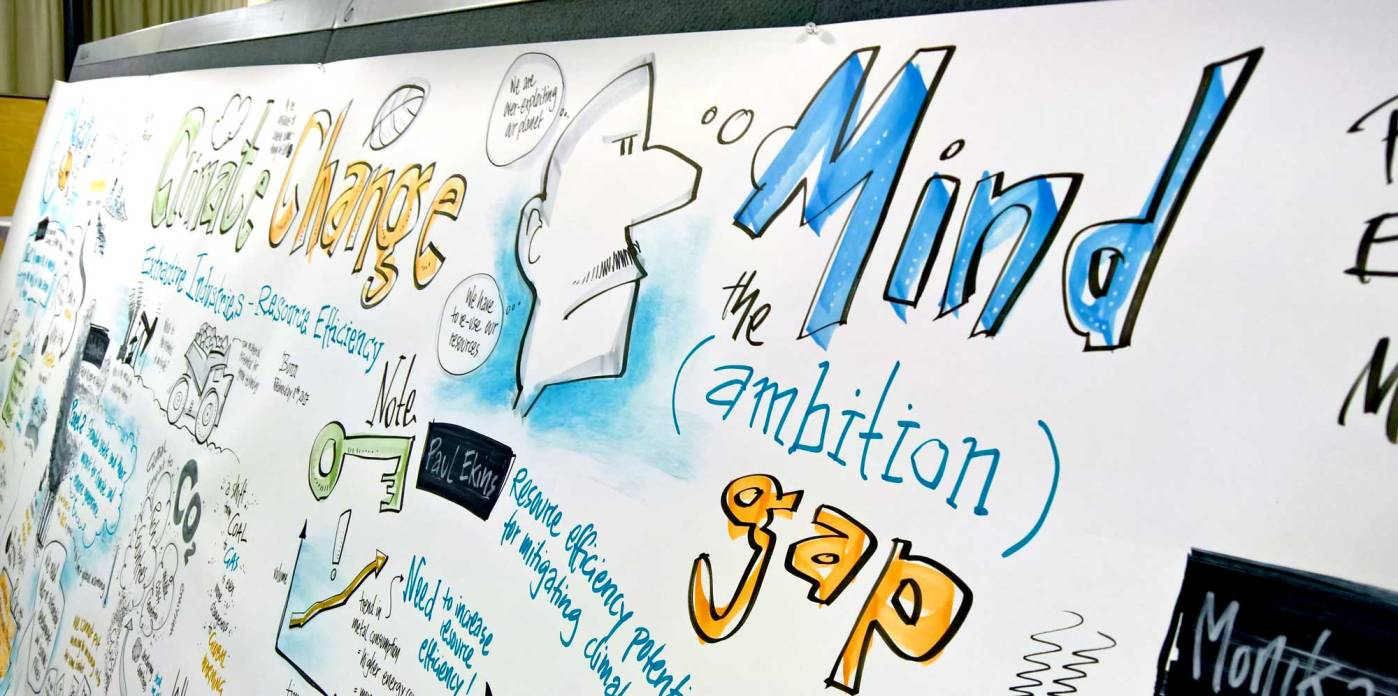 Detail aus Graphic Recording