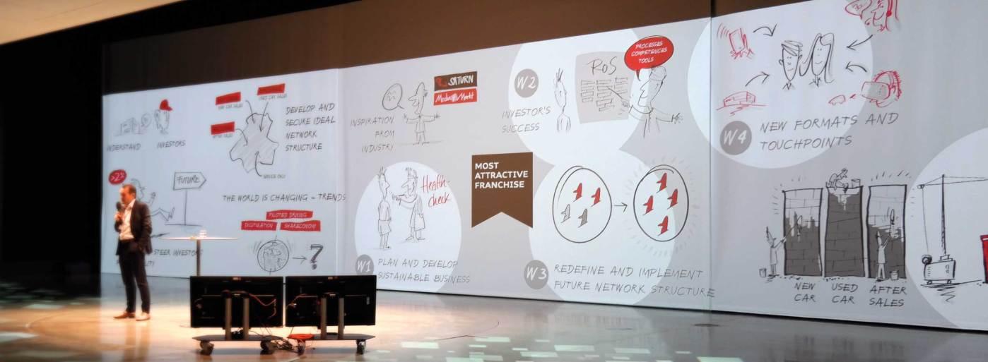 Konferenzgestaltung mit Illustration