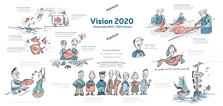 visualisierung-einer-vision