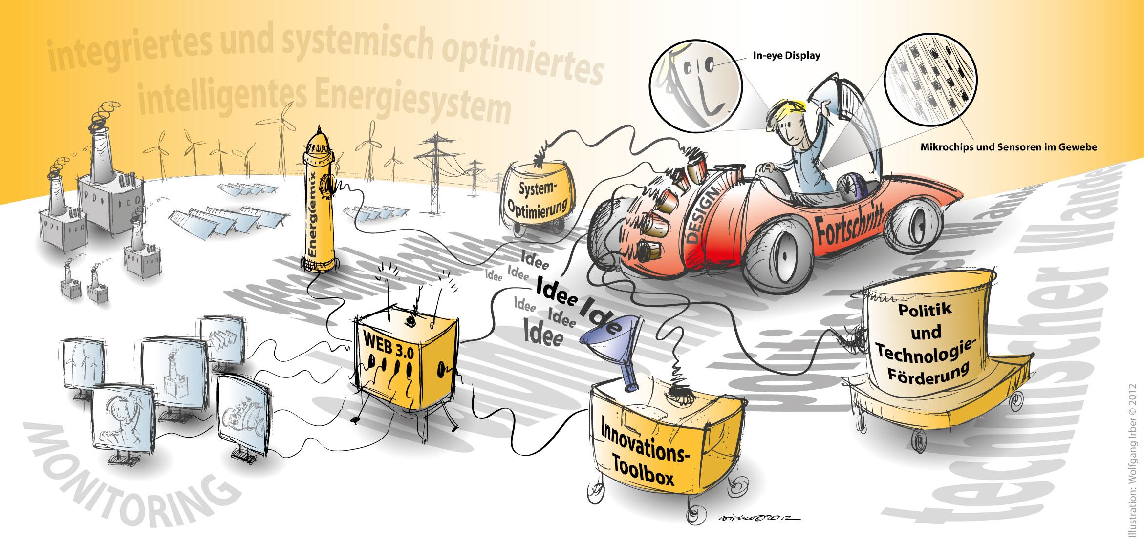 zusammenfassendes-bild-der-key-topics-im-innovationsforum