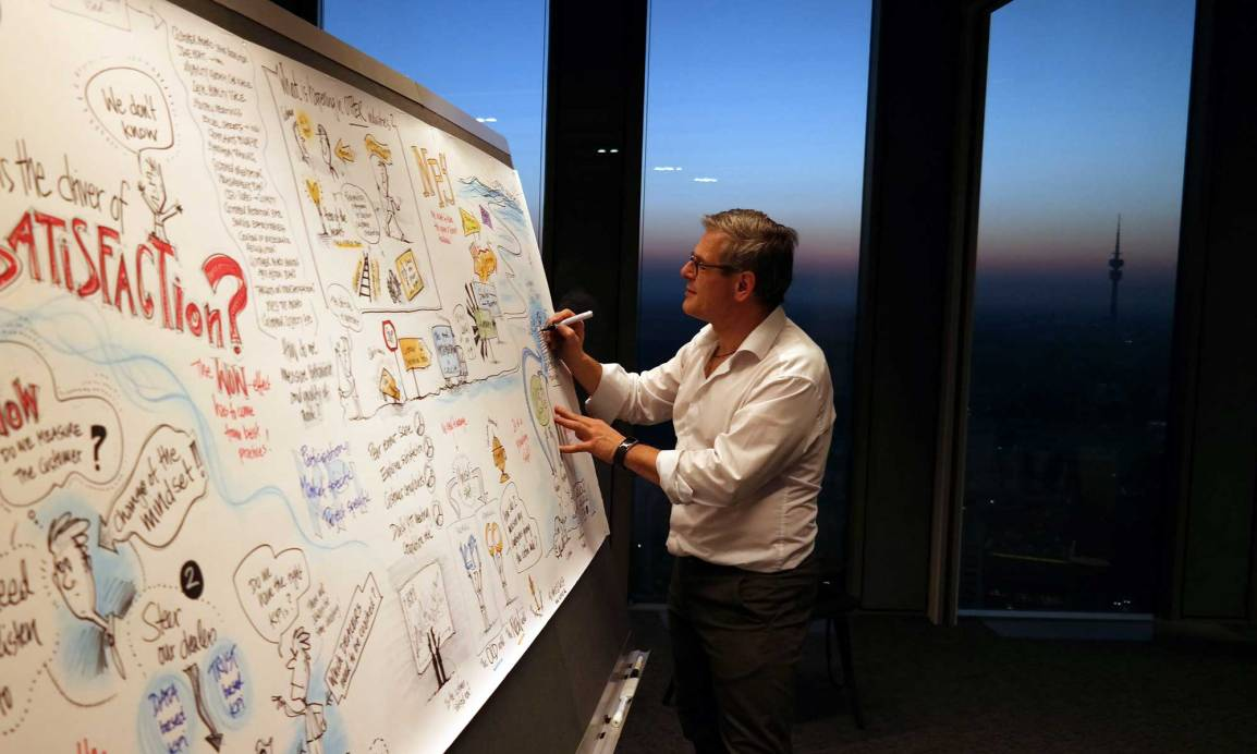 Graphic Recording über den Wolken: in den Highlight Towers von München