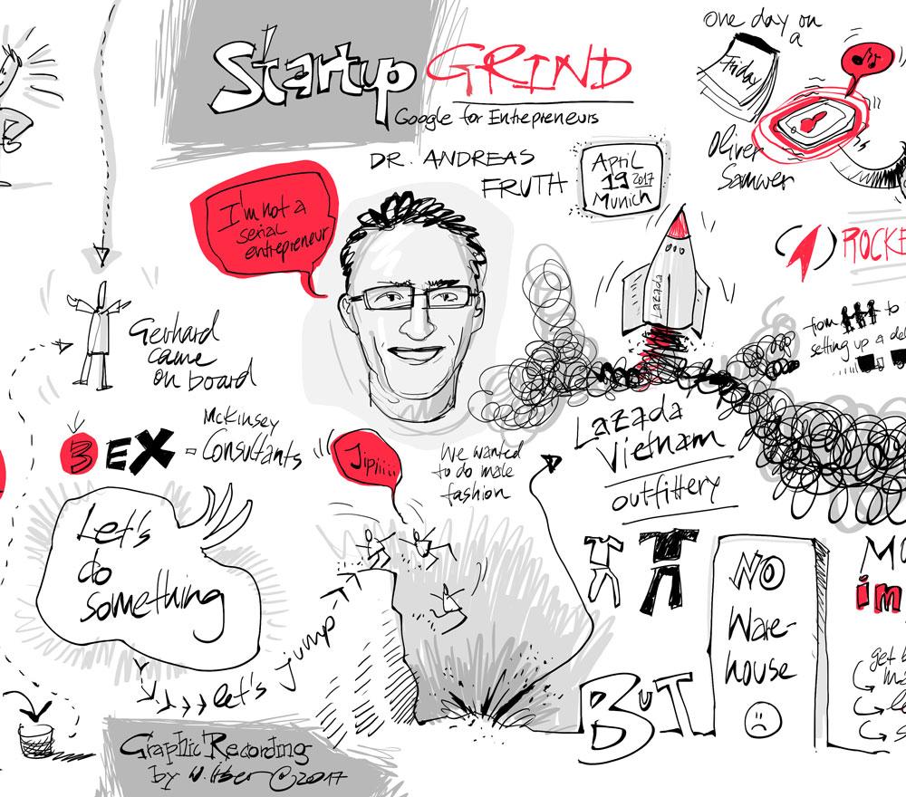 Digitales Graphic Recording auf dem GRIND Startup-Talk mit Andreas Fruth bei Google inMünchen