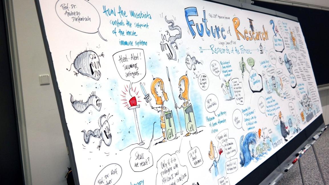 Graphic Recording trifft auf Wissenschaft – ein ganz besondererAuftrag