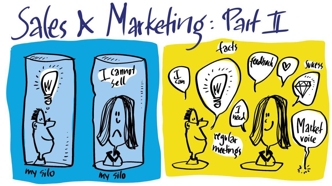 Graphic Recording und Analyzing Recording auf einem Führungskräfte-Event inMünchen